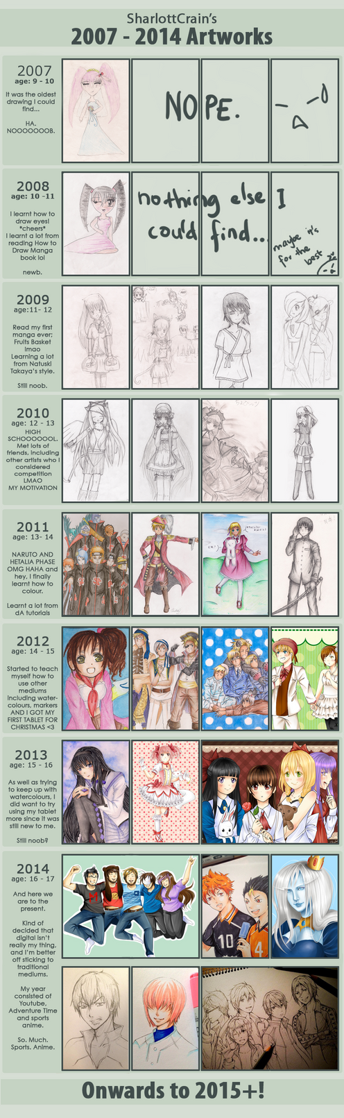 IMPROVEMENT MEME 2007 - 2014 by Gardevoir1997