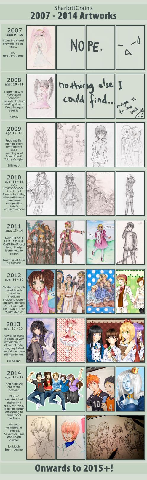 IMPROVEMENT MEME 2007 - 2014 by Gardevoir1997