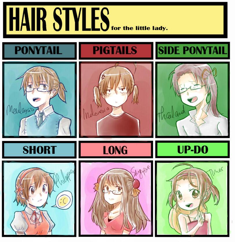 Haircut Girl Meme: Hairstyle Meme By Waffle-maaan On DeviantArt