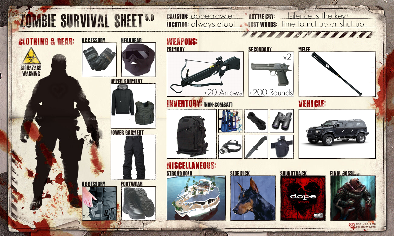 Zombie Survival Sheet - Dopecrawler by d0pecr4wler on ...