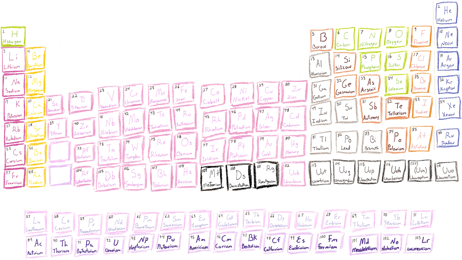 Hand drawn periodic table by allishinca on deviantart drawn periodic table by allishinca gamestrikefo Image collections