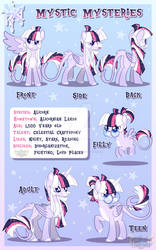 Mystic Mysteries - Reference Sheet