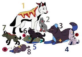 Wolf adopt OPEN- by MeghanMillie