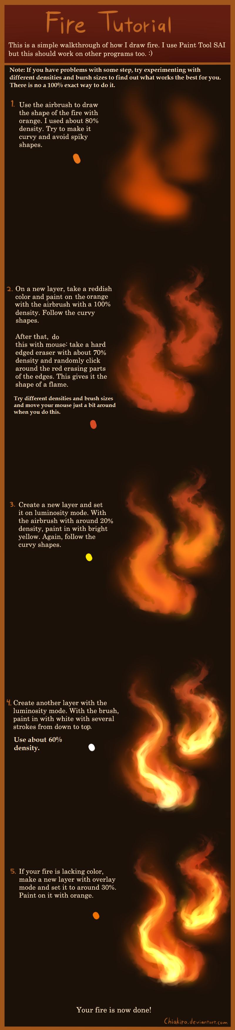 Fire Tutorial By Chiakiro On Deviantart