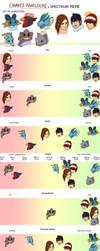 Chiaki's Nuzlocke: OC Spectrum Meme by Chiakiro