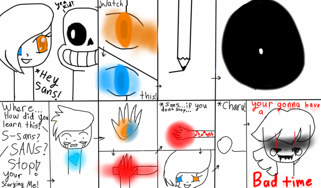 FutherTale_Kora's Find. (Undertale) by PencilMarks-youtube