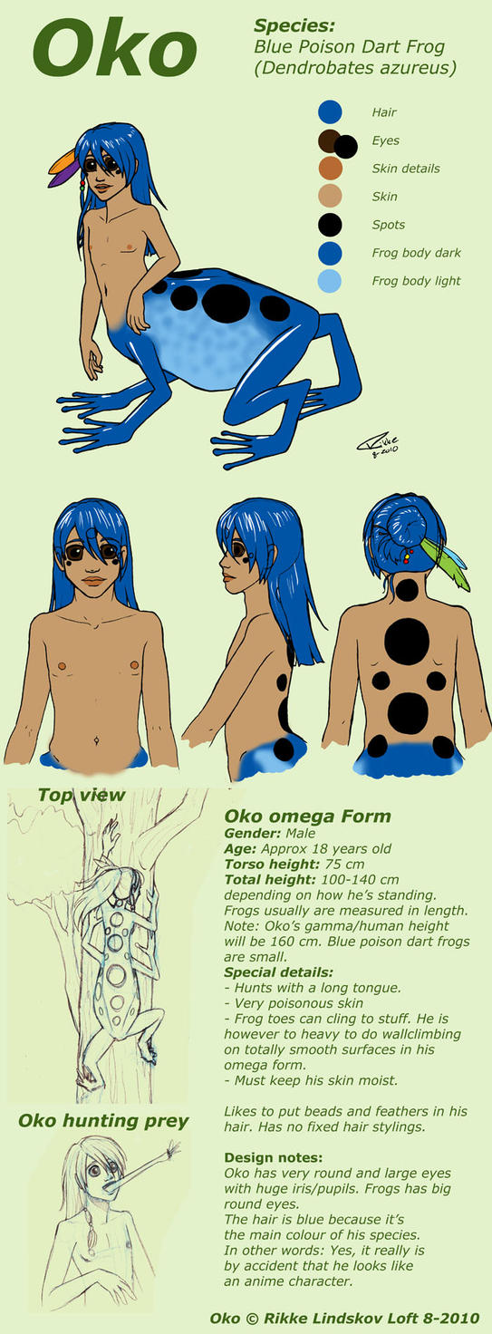 Oko Character Sheet by Gwennafran
