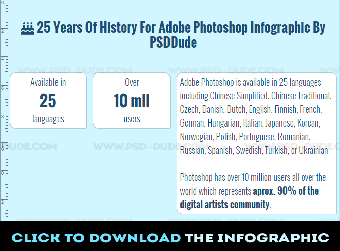 Photoshop 25 Year Anniversary Infographic by PsdDude