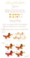 Smok Alteration Guide