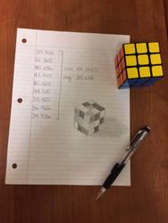 Rubik's Cube Average of 108