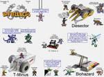 Battlebots Champs - Season 5