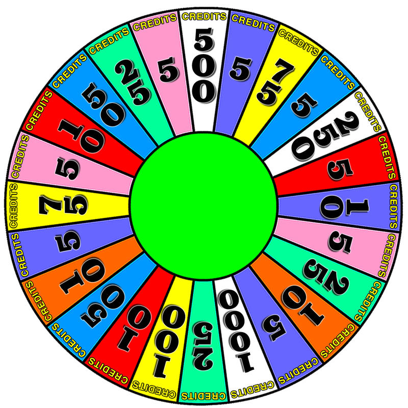 Pch wheel of fortune