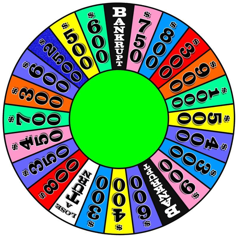 Wofart wheel layouts fantasy buy a vowel boards for Wheel of fortune board template