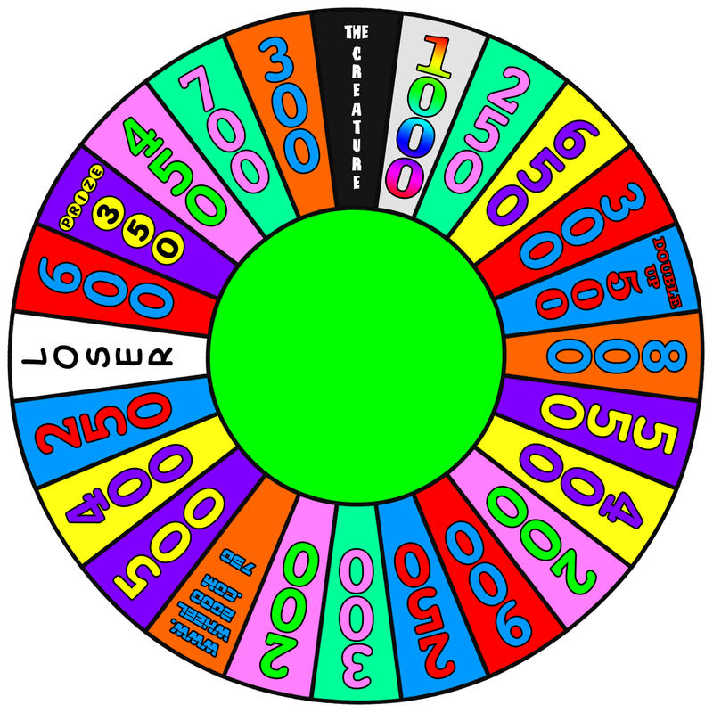wheel of fortune powerpoint template download