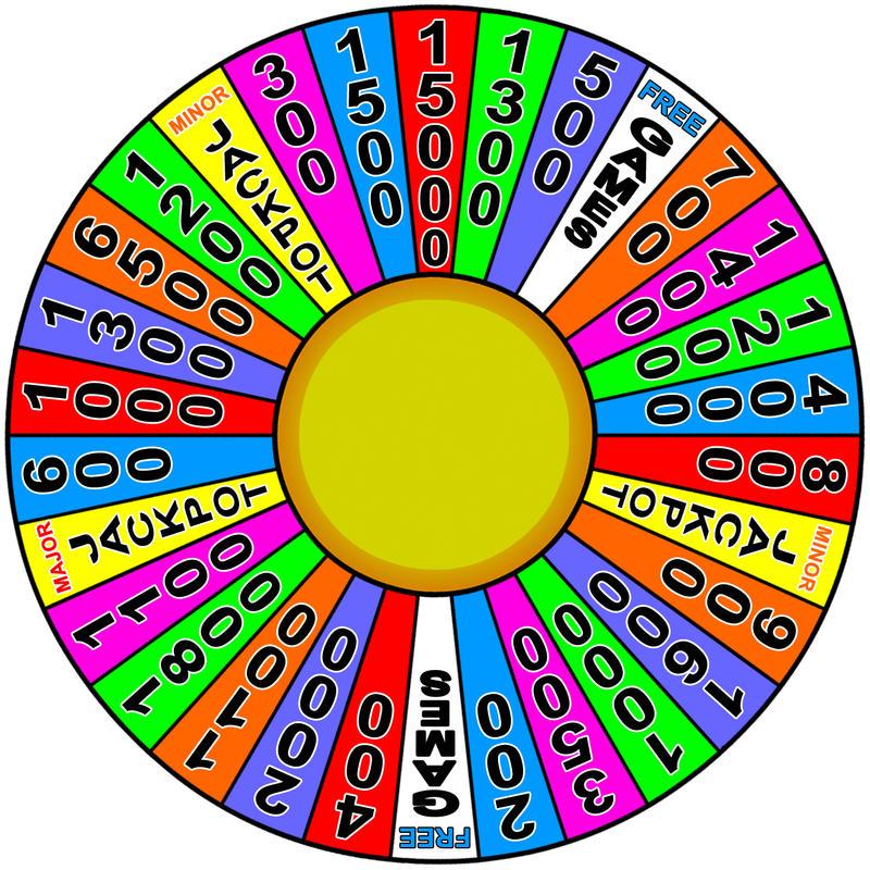 Money Spin The Wheel – Jerusalem House