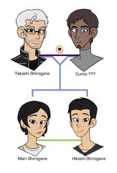 Shurtis Family Tree by Infinity-Drawings