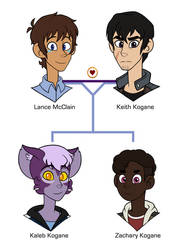 Klance Family Tree by Infinity-Drawings