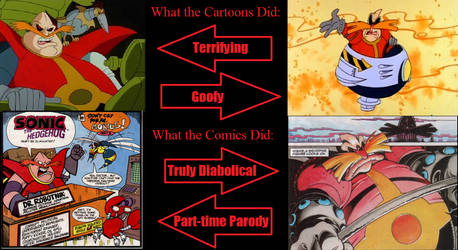 Robotnik: How they Interpreted Him