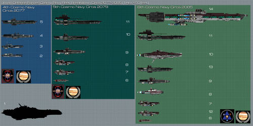 JDF Ship comparison chart by Kodai-Okuda