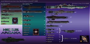 JDF Ship comparison chart Saturn Forces