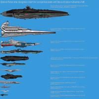 Science Fiction Ship comparison chart by Kodai-Okuda