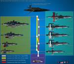 USSN EFR LaGrange Corvettes