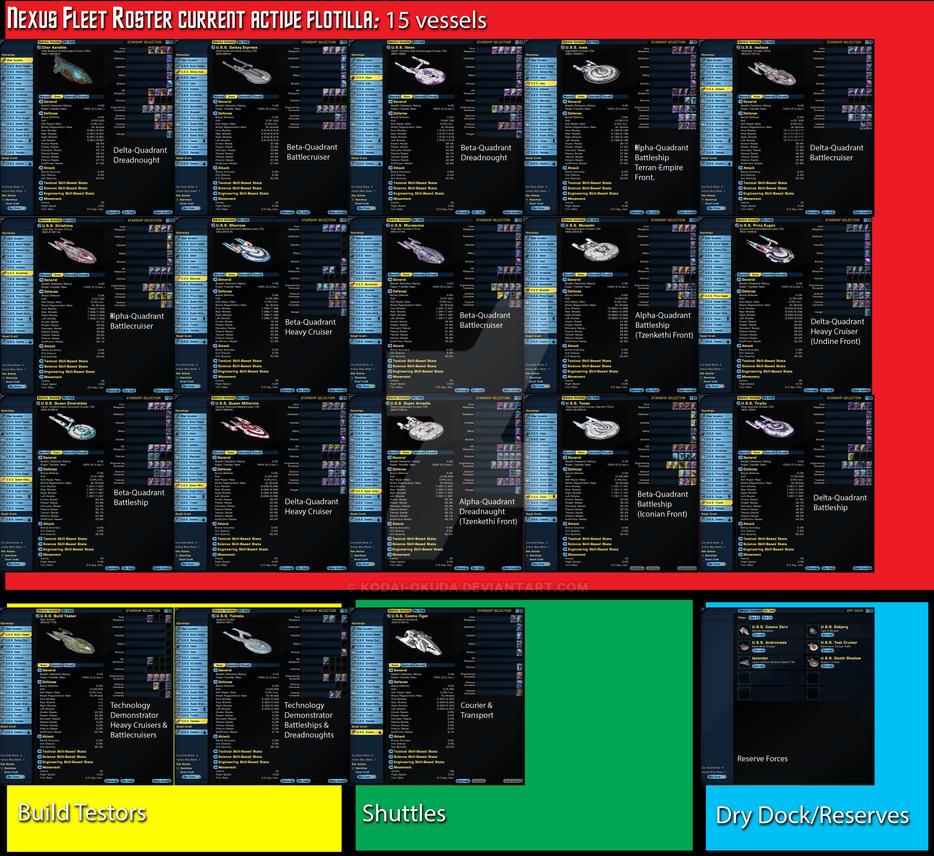 My Star Trek Online Cheat Sheet by Kodai-Okuda