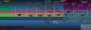 Starfleet Ships of the Line Circa 2256 to 2300