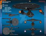 USS Columbia Data Sheet