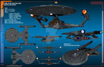 USS Discovery Data Sheet