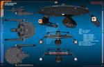 USS Kiev Data Sheet