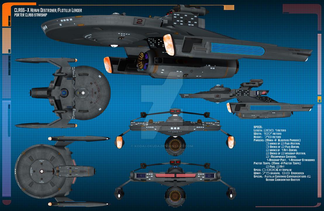 USS Porter Data Sheet by Kodai-Okuda