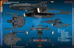 USS Porter Data Sheet