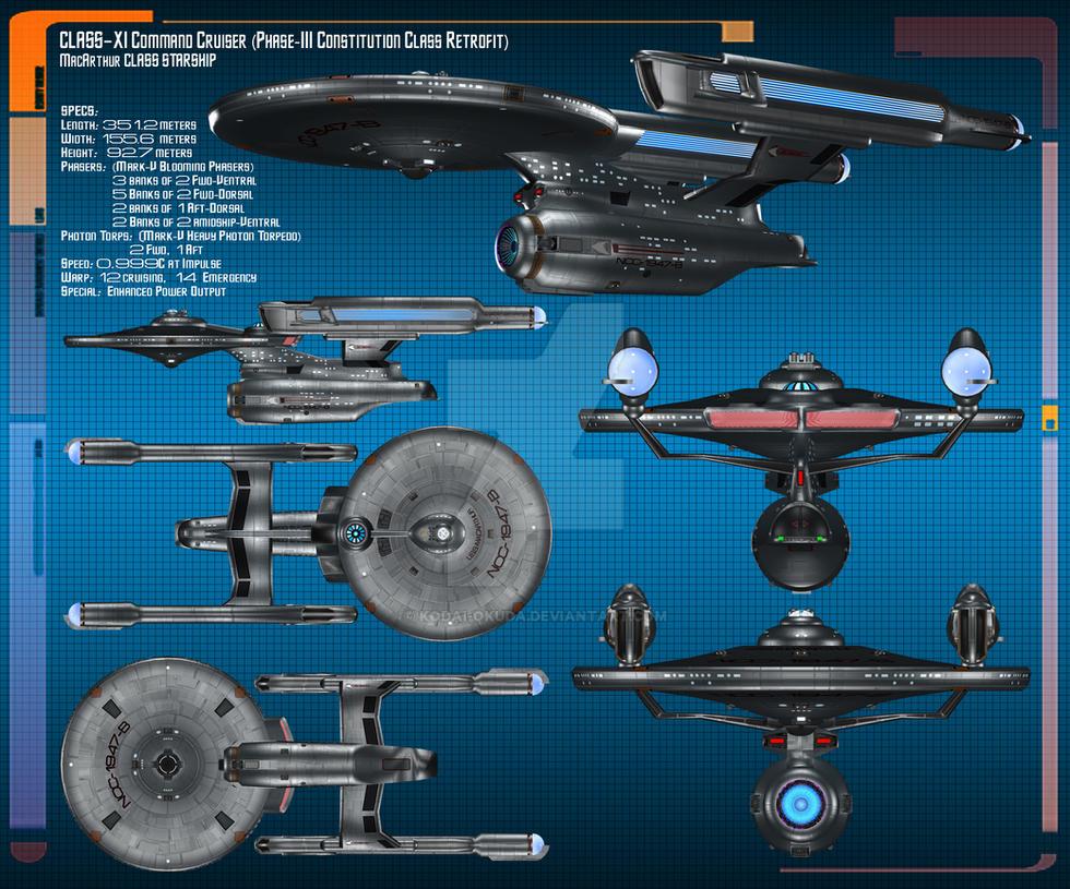 USS MacArthur Data Sheet by Kodai-Okuda