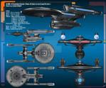 USS MacArthur Data Sheet