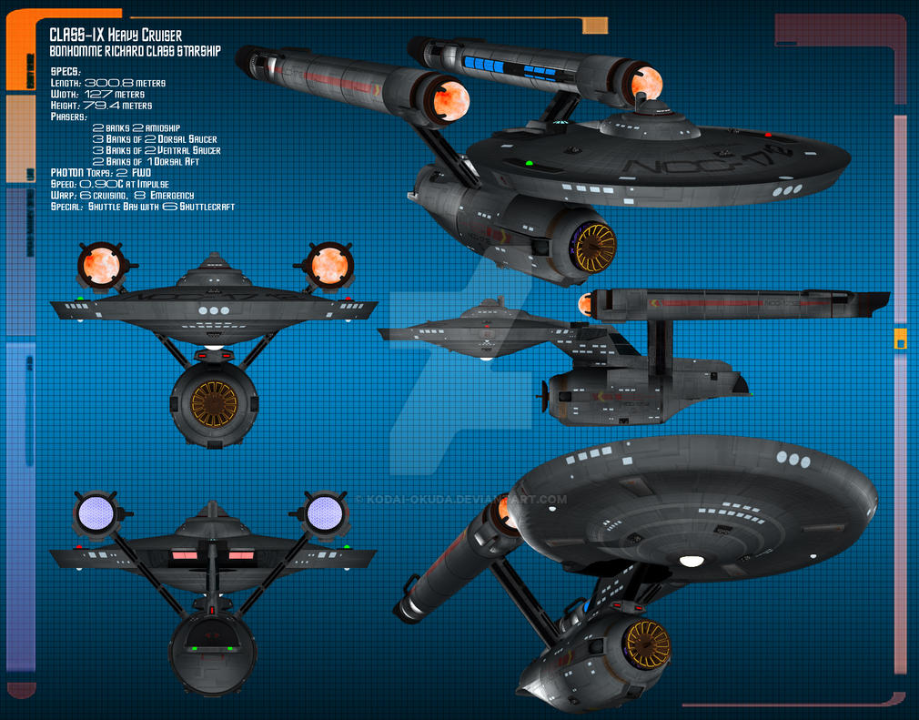 USS Bonhomme Richard Data Sheet by Kodai-Okuda