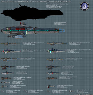 Earth Federal Republic Ship comparison Chart Impro
