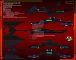 Klingon Command Ship Data sheet
