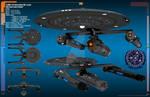 USS Yorktown Data Sheet