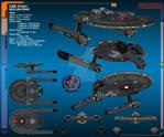 USS Surya Data Sheet
