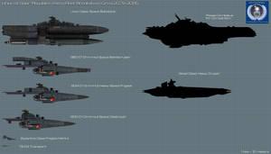 USR Ship comparison chart (WIP)