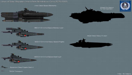 USR Ship comparison chart (WIP) by Kodai-Okuda
