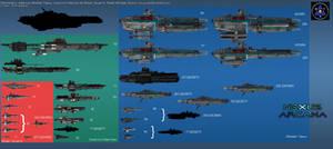 Planetary Alliance Fleet 2086-2093