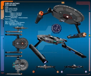 USS Anton Data Sheet
