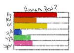 Nuzlocke Verse Human BST
