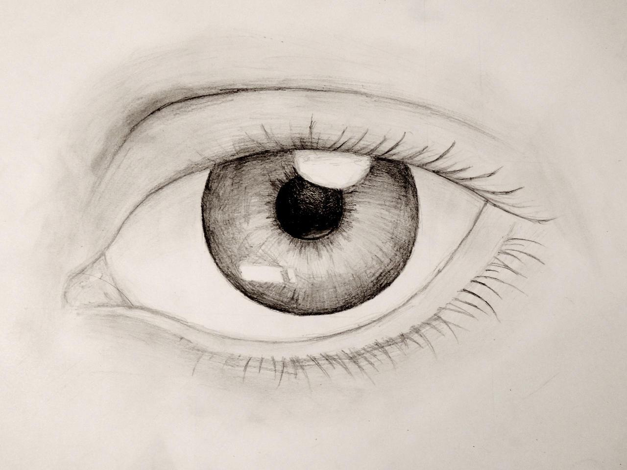 Eye by Eli-riv