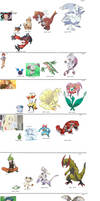 pokemon trainers and their pokemon if they were by akarifan25