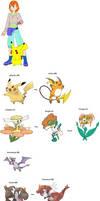 Calvin (pokemon x)