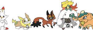 My Pokemon Sword Team