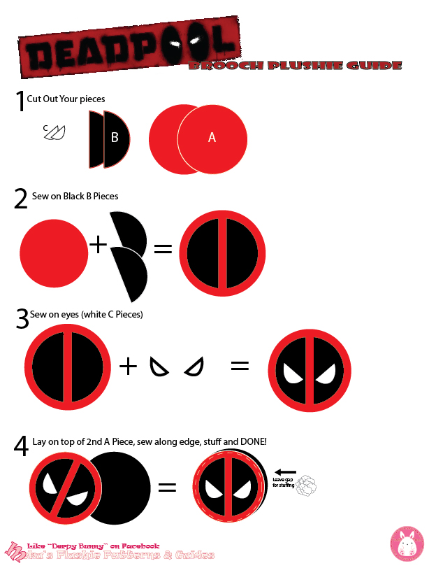 Deadpool Guide by Mokulen22